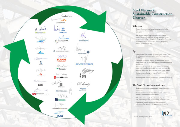 Sustainable Construction Charter